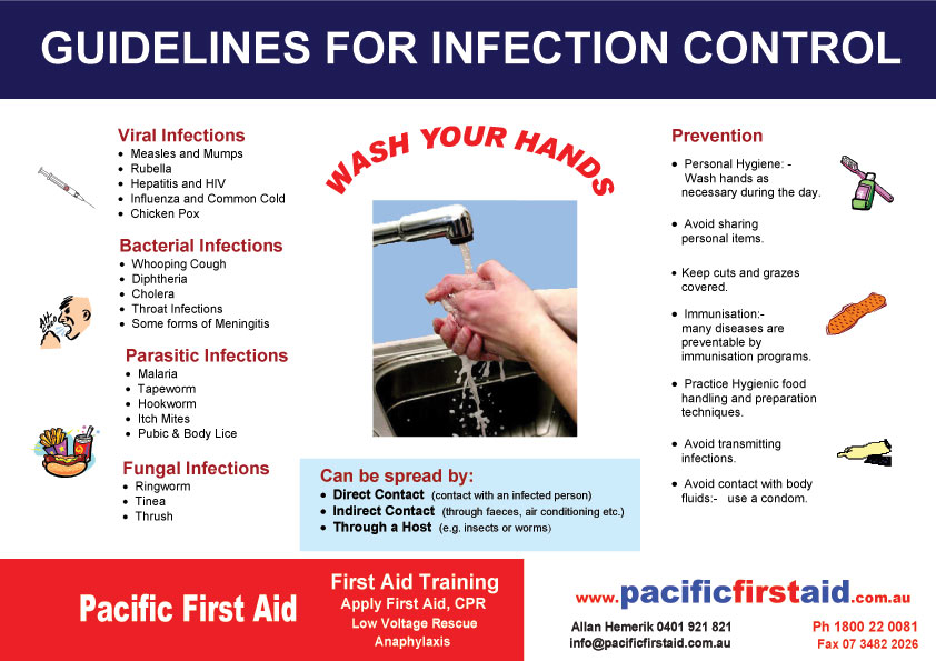 chart-infection-control